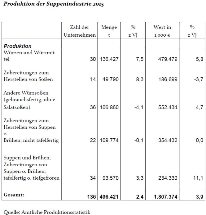 statistik-2015